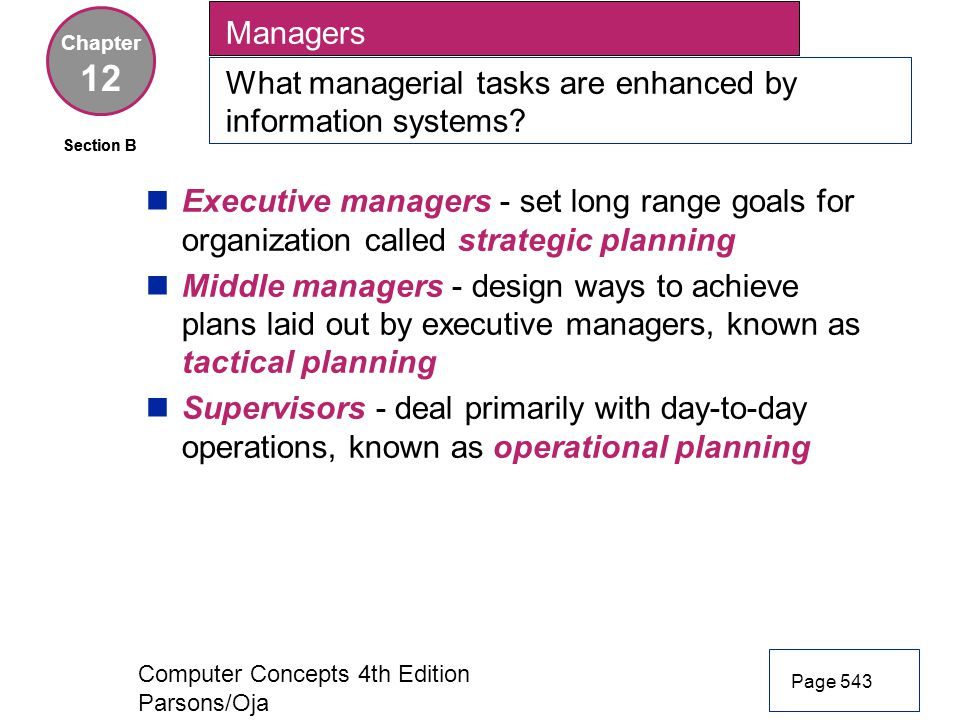 12 Managers What managerial tasks are enhanced by information systems