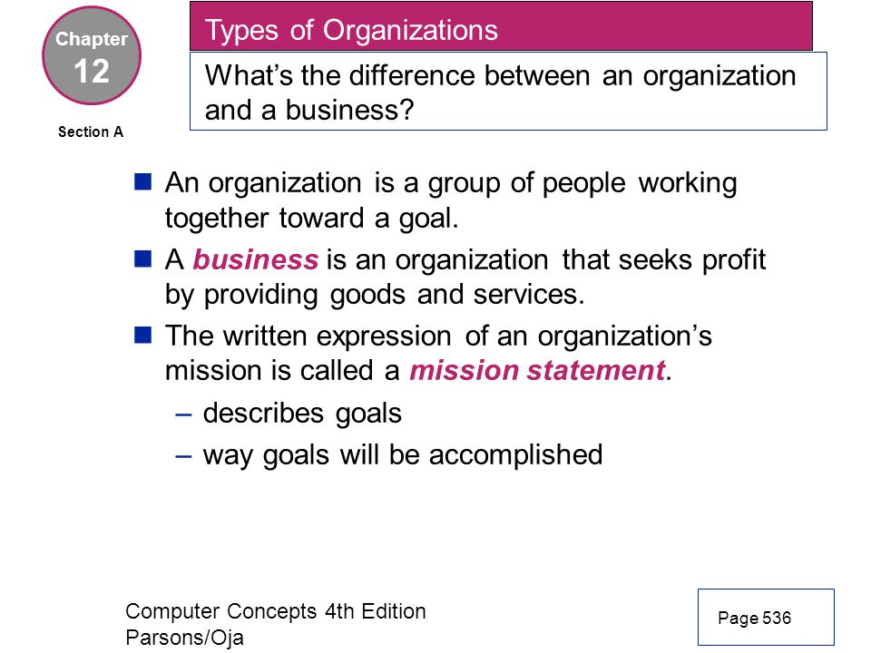 12 Types of Organizations