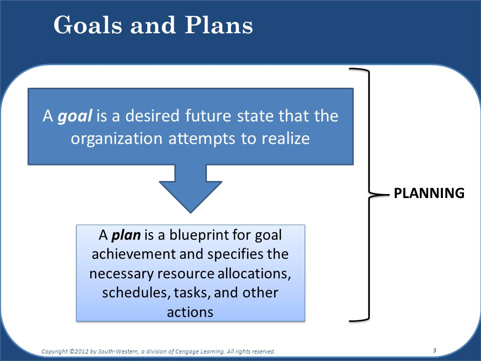 special what are your career objectives examples of career goals and