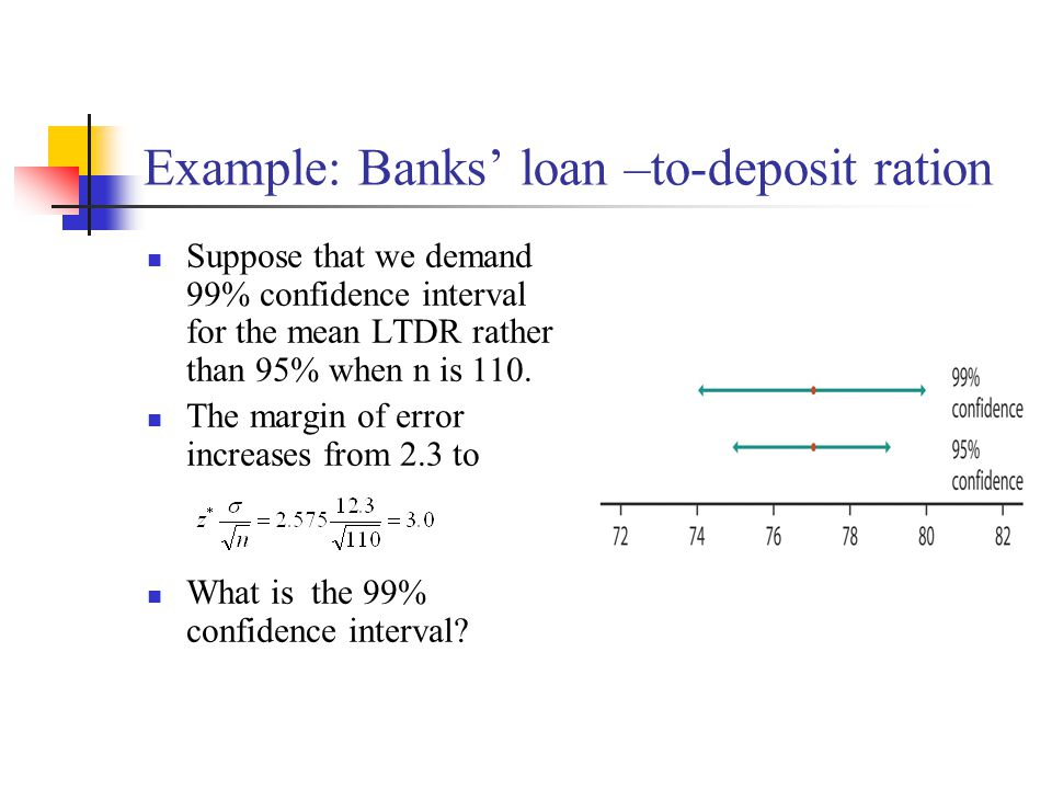 Example: Banks' loan –to-deposit ration