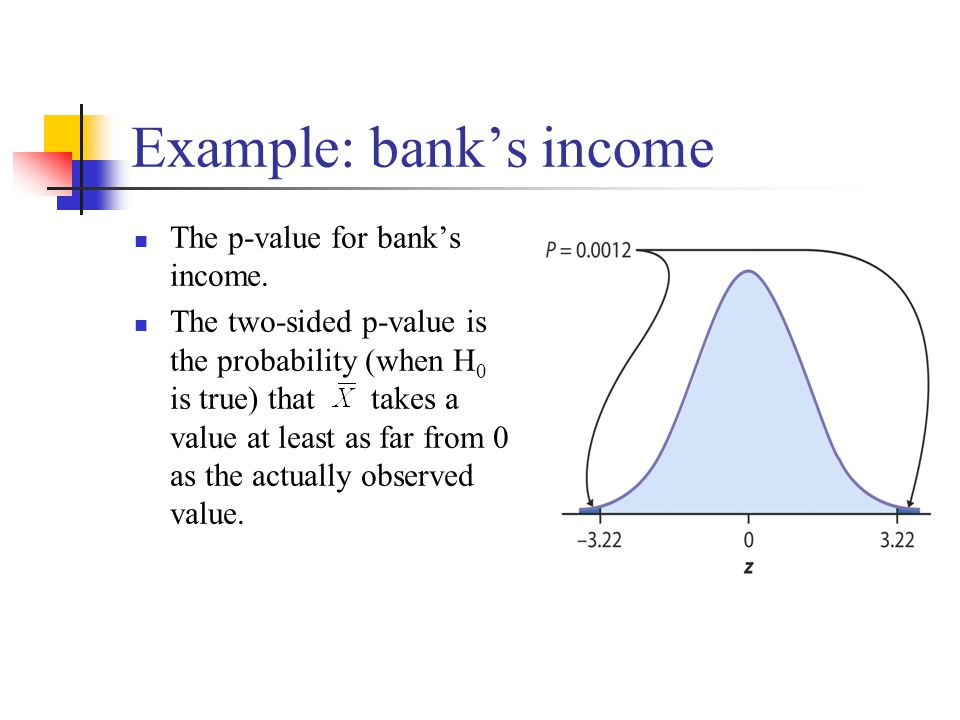 Example: bank's income