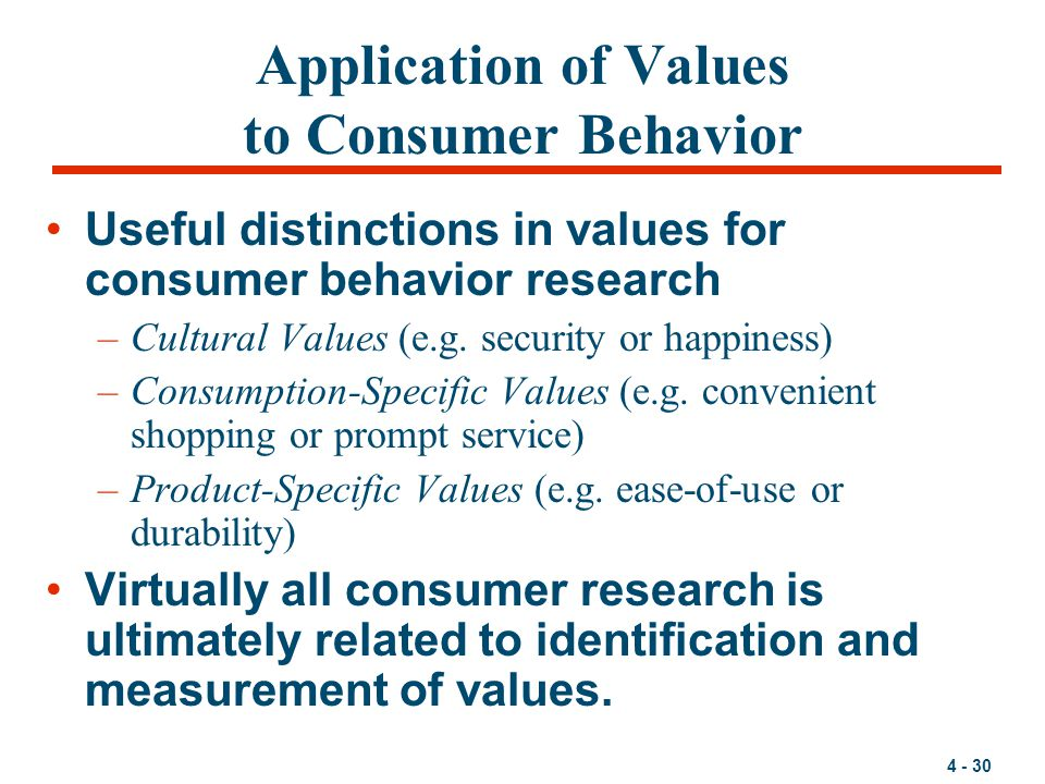 Consumer Behavior Shopping Habits