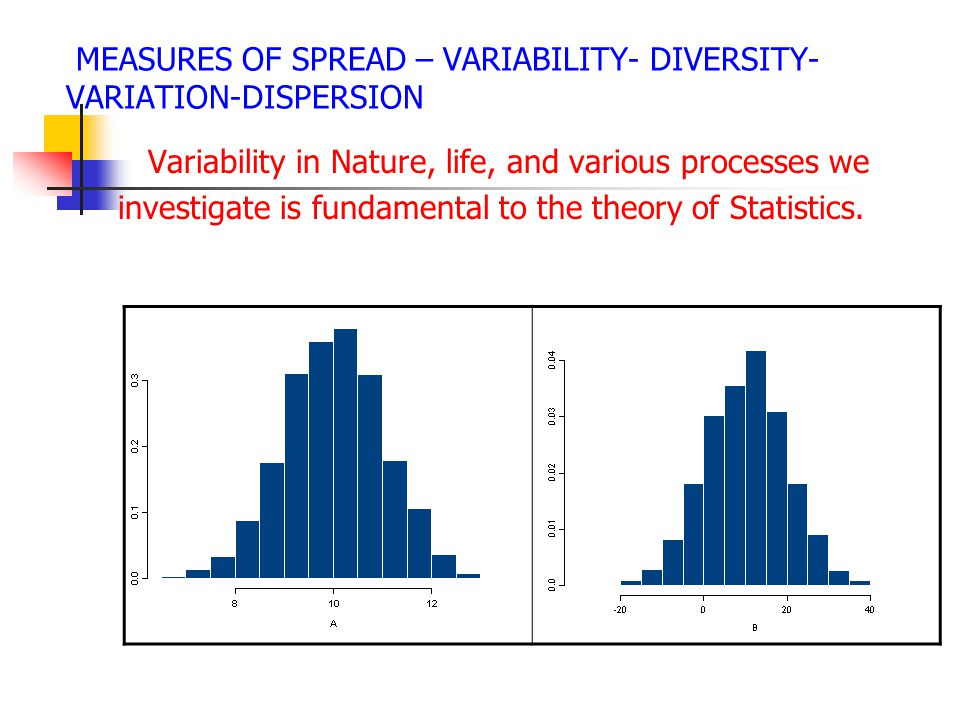 measures of variability Measures of variability are used extensively in the behavioral sciences, and variability is customarily summarized in a single number by computing the variance.