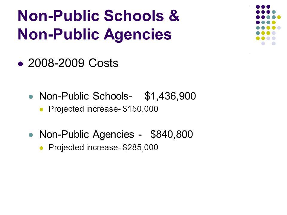 Non-Public Schools & Non-Public Agencies