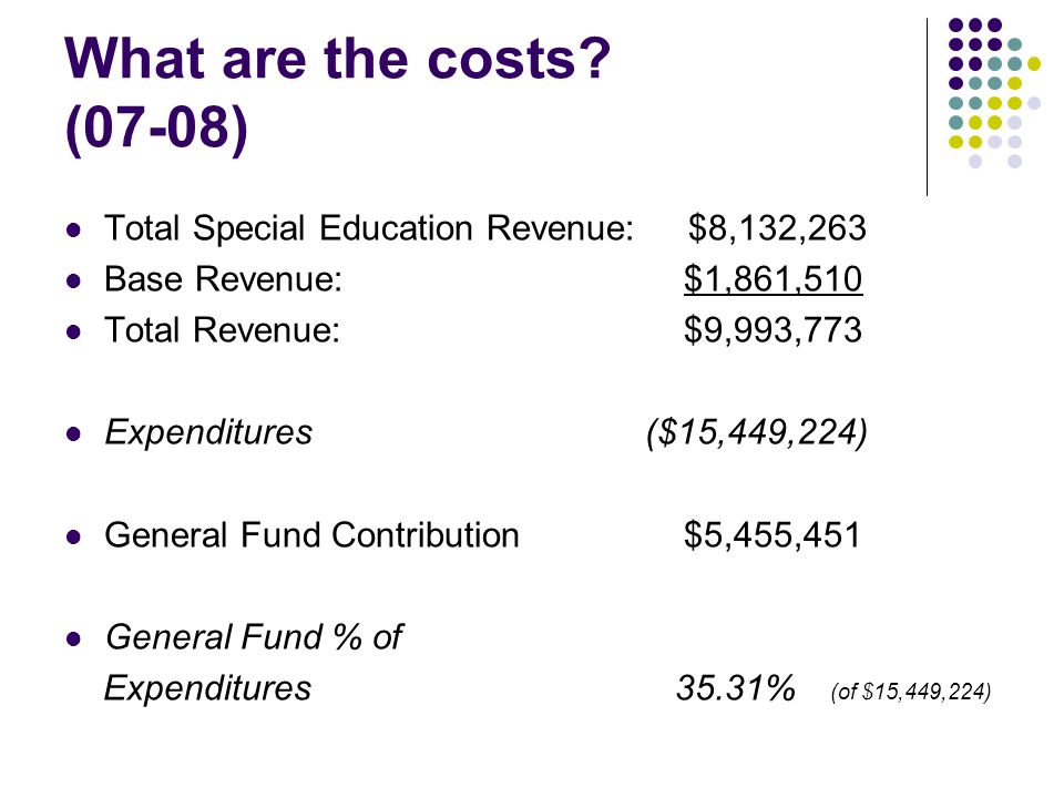 What are the costs (07-08) Total Special Education Revenue: $8,132,263. Base Revenue: $1,861,510.