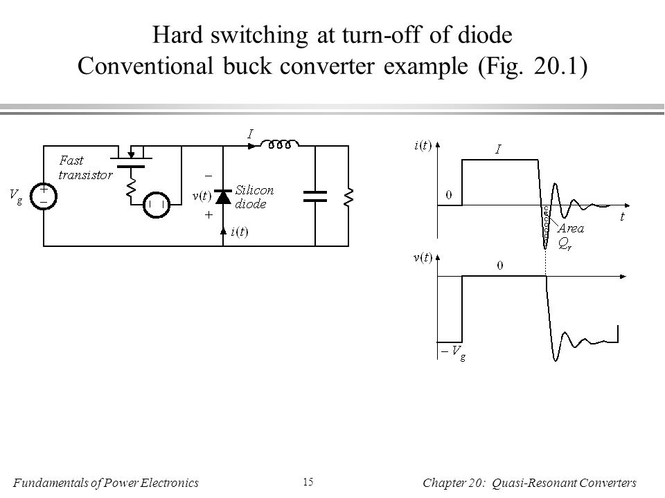 Hard switching at turn-off of diode Conventional buck converter example (Fig. 20.1)