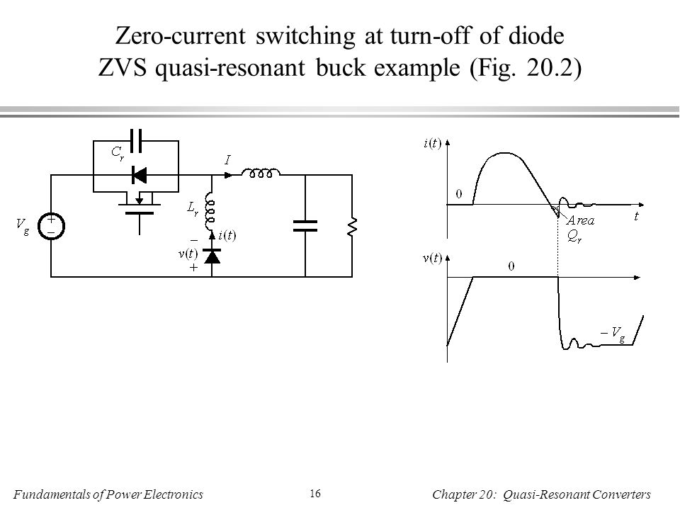Zero-current switching at turn-off of diode ZVS quasi-resonant buck example (Fig. 20.2)