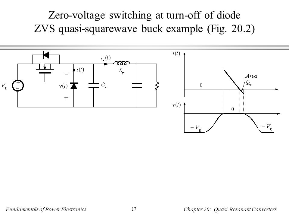 Zero-voltage switching at turn-off of diode ZVS quasi-squarewave buck example (Fig. 20.2)