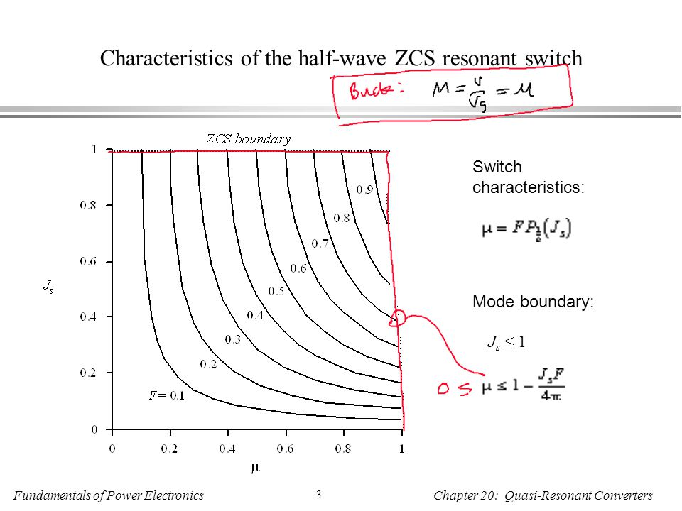 Characteristics of the half-wave ZCS resonant switch