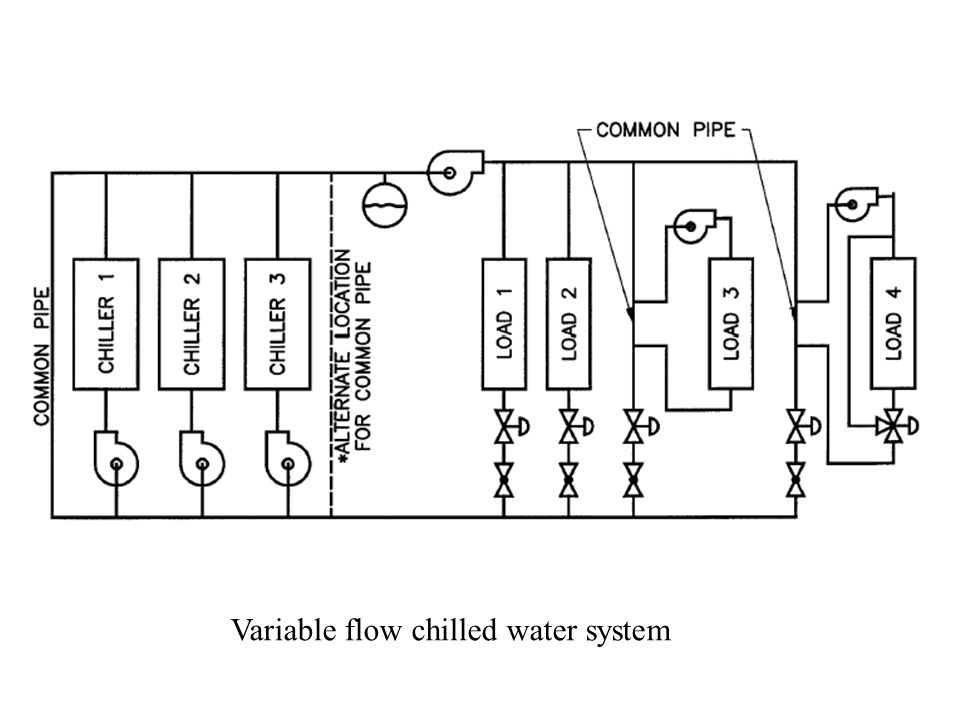 air conditioning  u0026 refrigeration