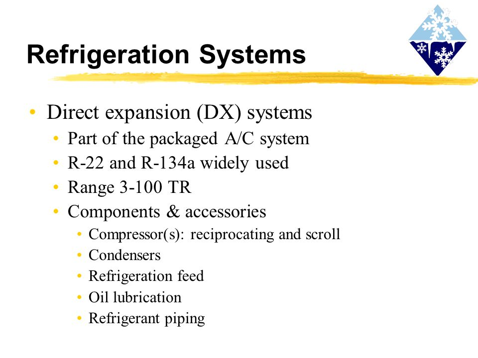 Dx A C Systems : Air conditioning refrigeration ppt video online download