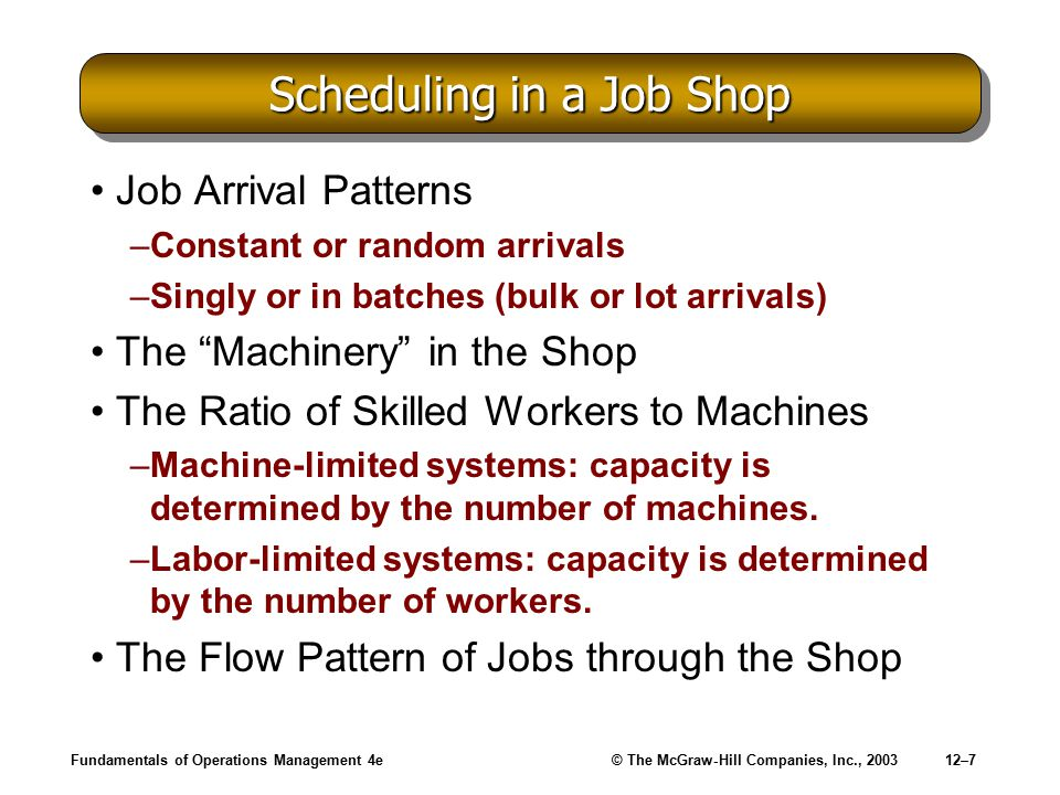 Scheduling in a Job Shop