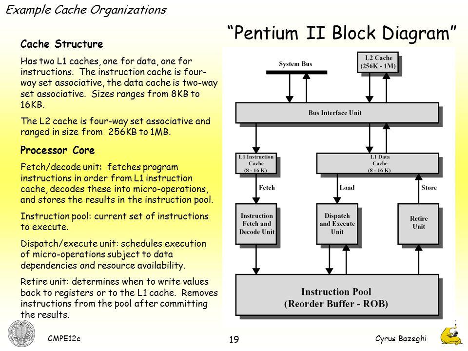 block diagram app 28 images qt thunder qtt3f wiring diagram 31 rh roteryd info Pentium 1 pentium 2 processor block diagram