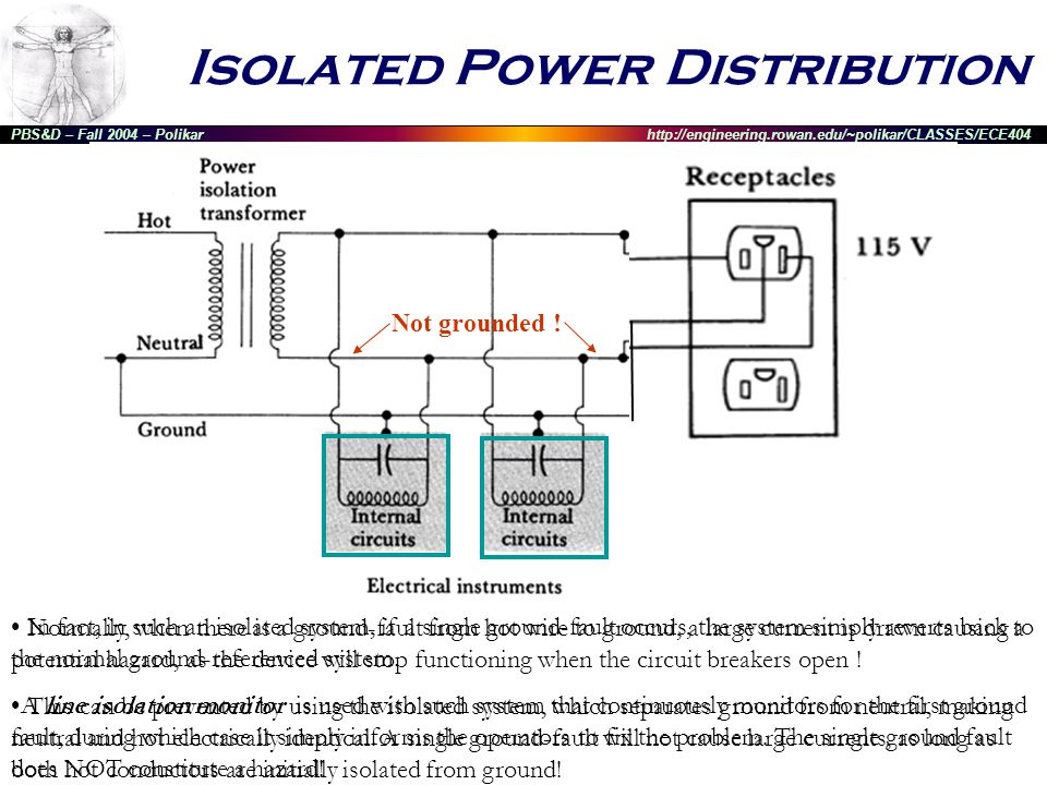 Isolated Ground Electrical System - The Ground Beneath Her Feet
