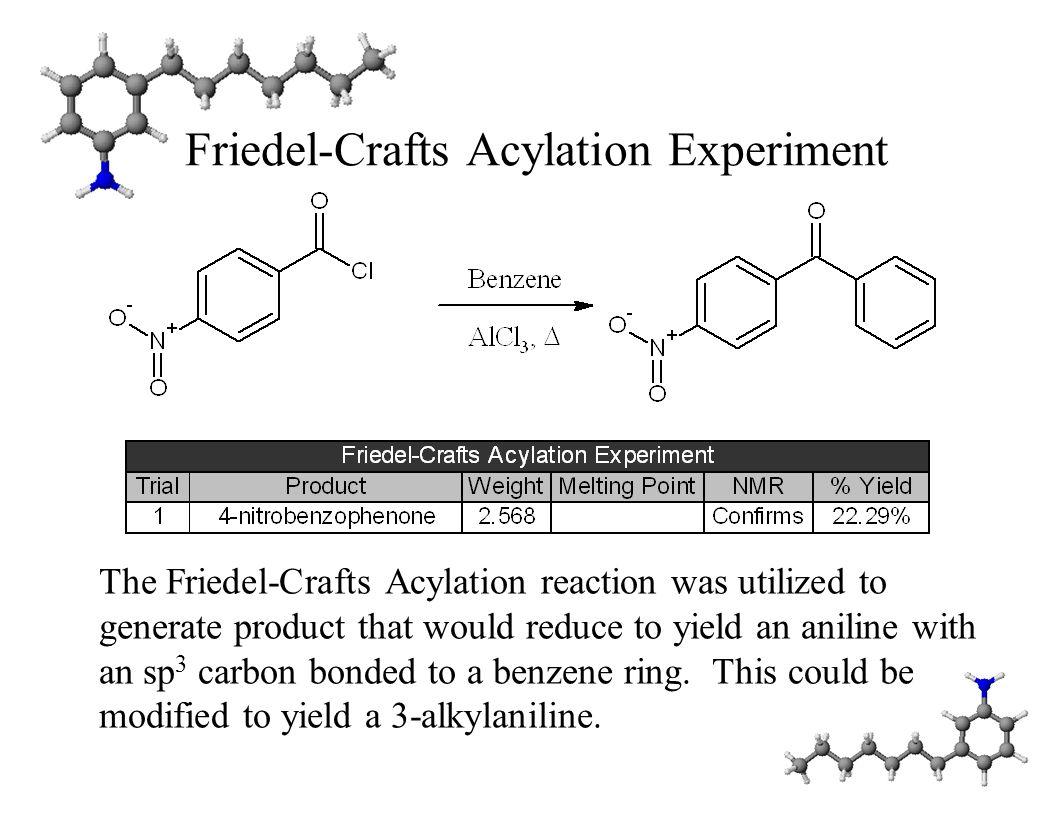 Friedel Crafts Acylation Of Benzene Experiment