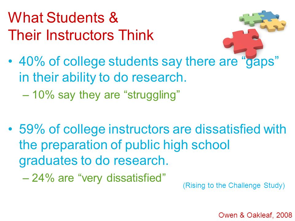 What Students & Their Instructors Think