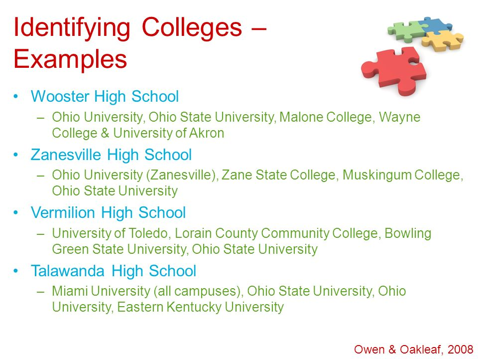 Identifying Colleges – Examples