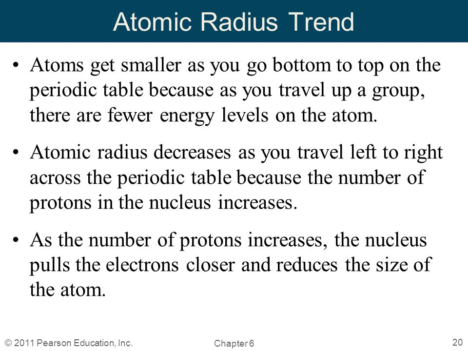 Chapter 6 the periodic table by christopher hamaker ppt video atomic radius trend urtaz Images