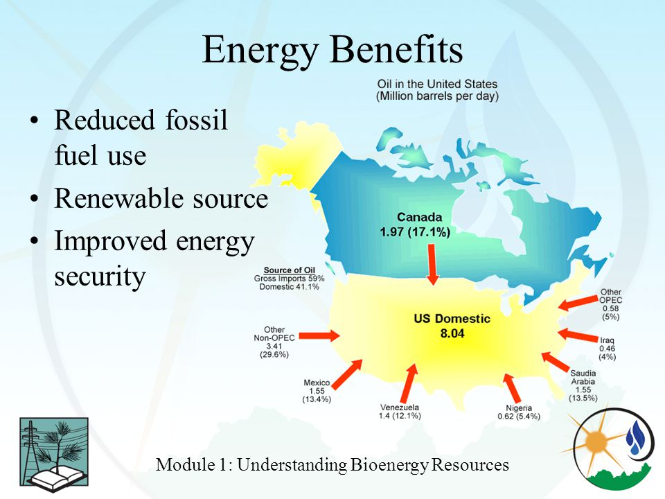 Benefits To Using Coal Oil Natural Gas Energy Types