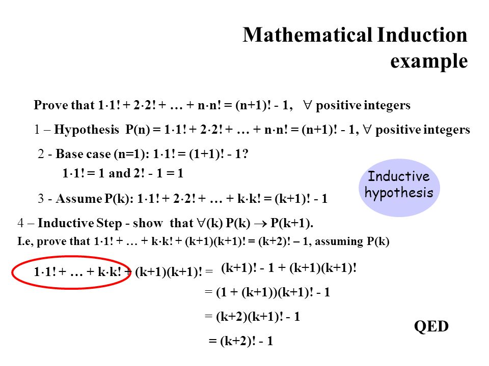 inductive hypothesis example This lesson explores the difference between inductive and deductive reasoning in the form of psychological experiments in addition to defining these terms, the lesson gives examples to explain.