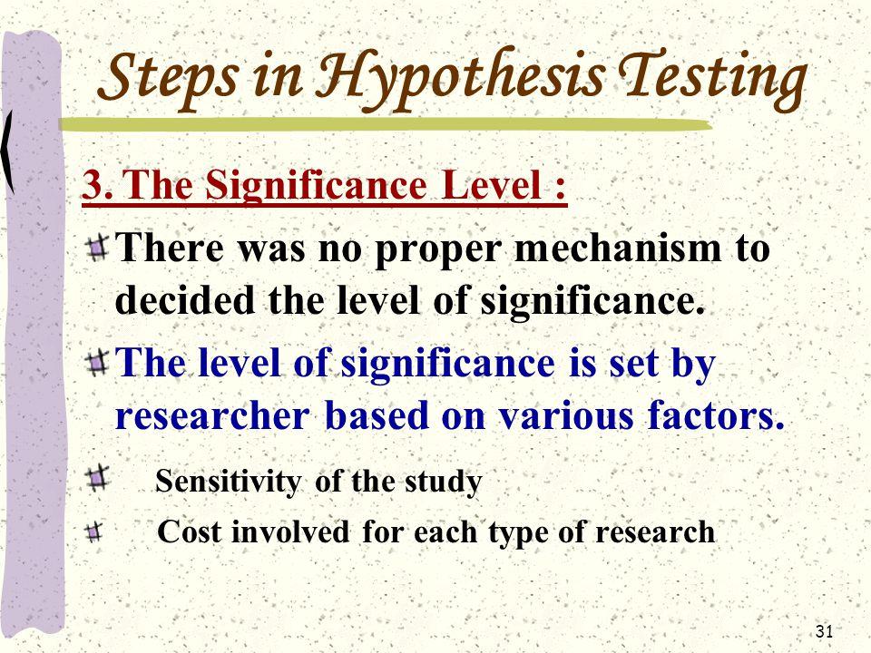 a hypthesis