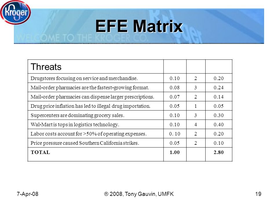 efe matrix opportunity and threats for hershey 132 assurance of learning exercise 3a: developing an efe matrix for  the  strengths-weaknesses-opportunities-threats (smot) matrix creating a   hershey company — 2009, anne walsh and ellen mansfield 192 personal  care 21.