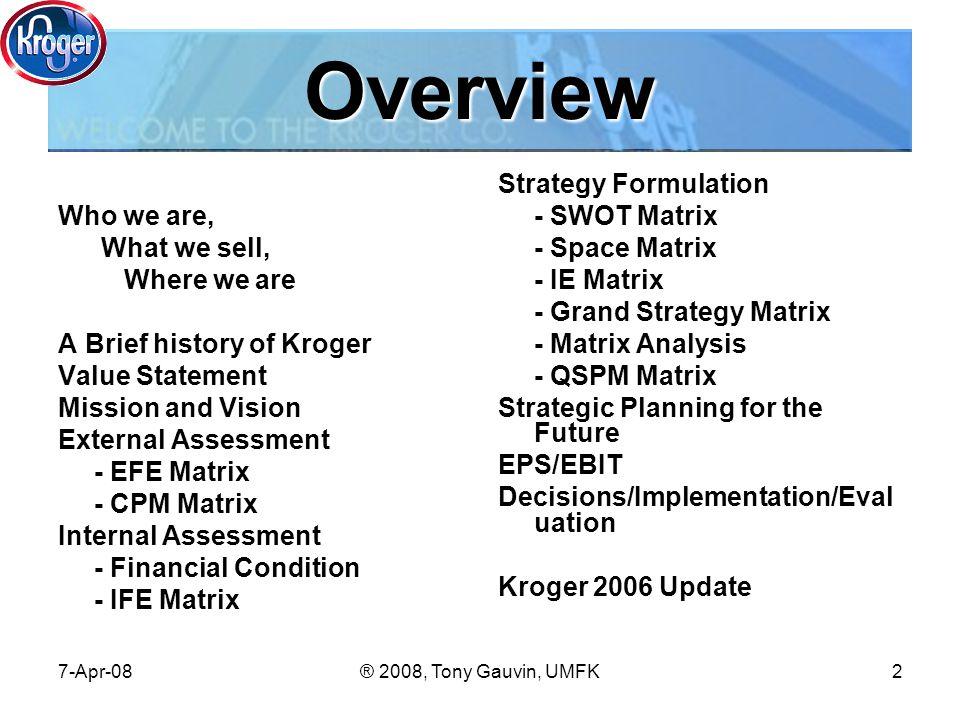 strategic management external assessment