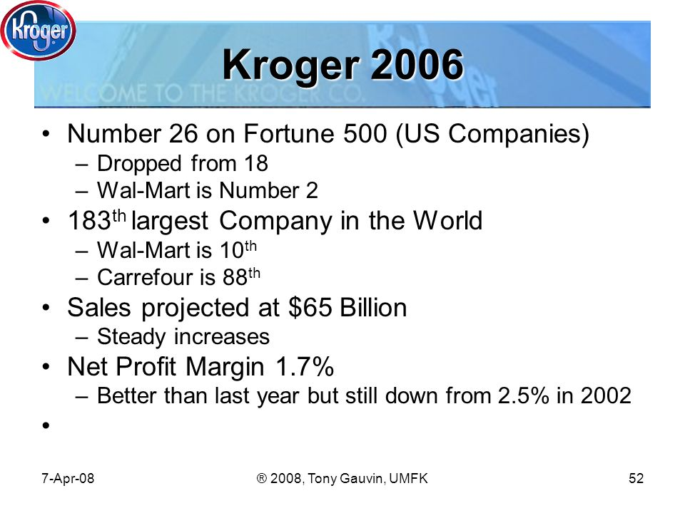 kroger the impact of unions How does downsizing impact the role of human resource management  the membership numbers for the top 10 labor unions are self-reported,.