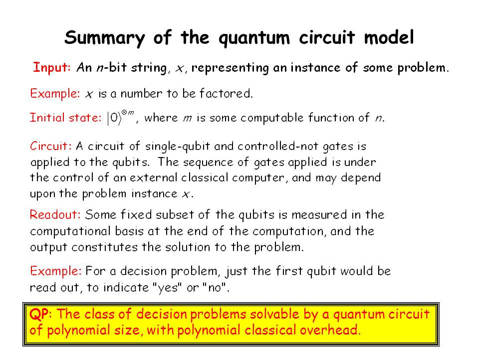 Summary of the quantum circuit model