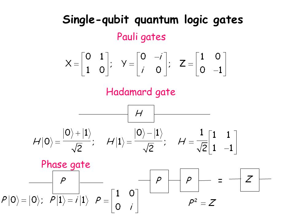 Single-qubit quantum logic gates