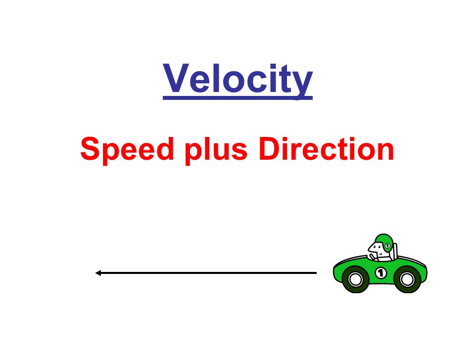 how to calculate change in velocity with direction