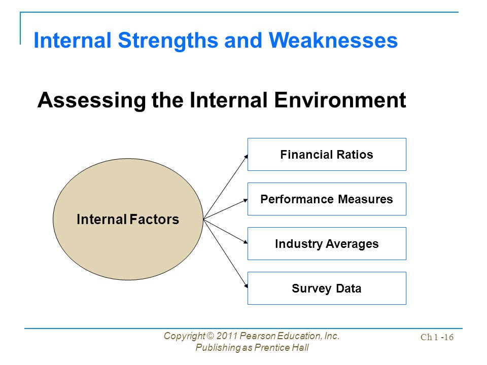 internal strengths and weaknesses of girl scouts Be clear about which strengths, weaknesses (girl scouts of south west central girl scouts of west central florida, swot table powerpoint presentation help.
