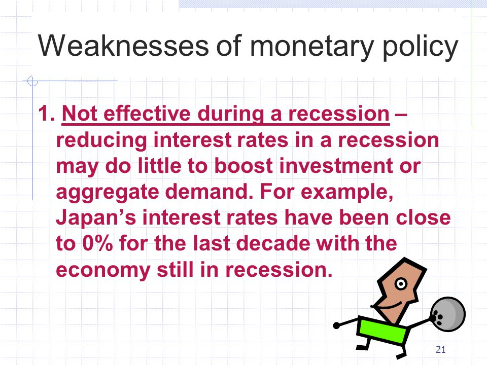 Monetary policies implemented during 2008 recession analysis