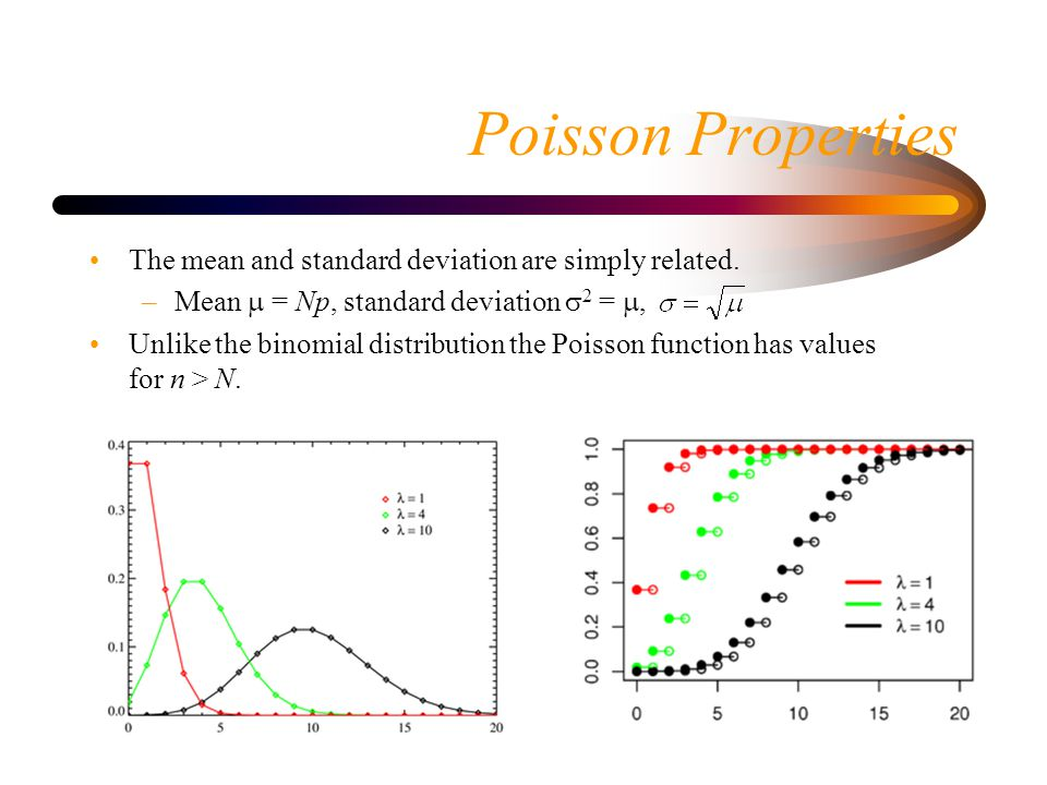 Poisson Properties The mean and standard deviation are simply related.