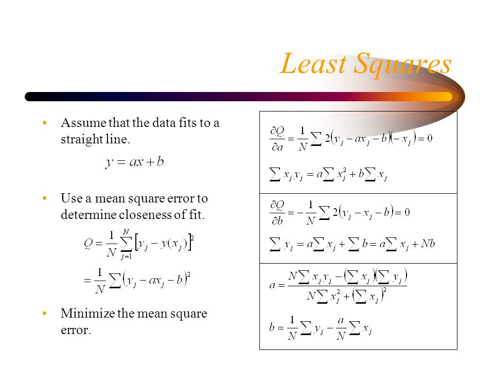 Least Squares Assume that the data fits to a straight line.
