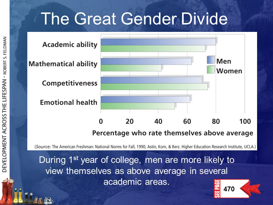 The Great Gender Divide