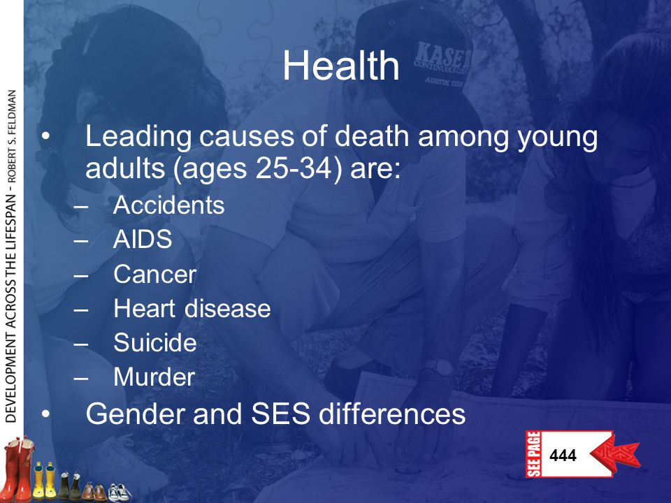 Health Leading causes of death among young adults (ages 25-34) are: