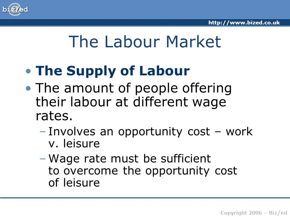 how to explain labour supply