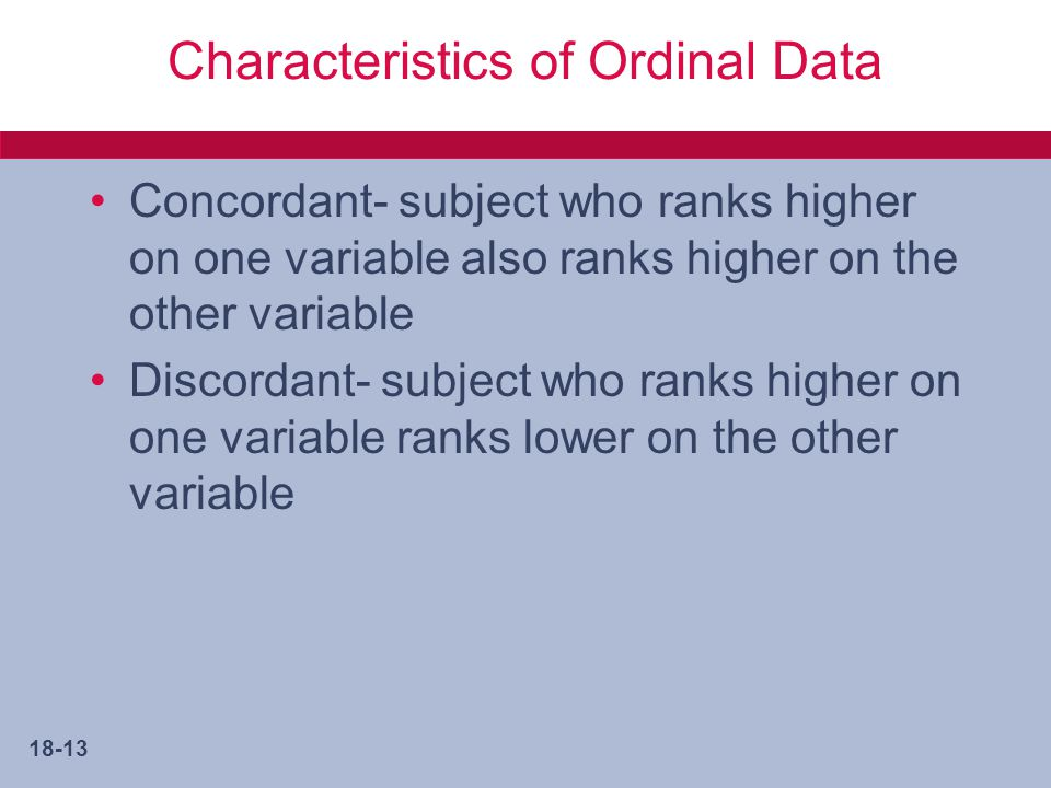 Characteristics of Ordinal Data