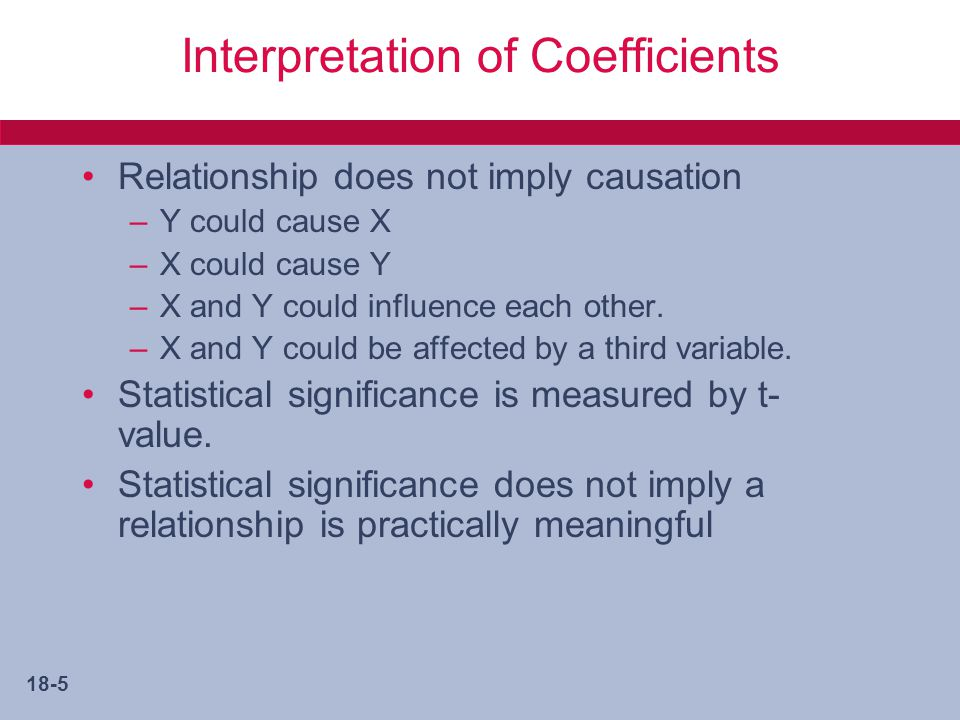 Interpretation of Coefficients