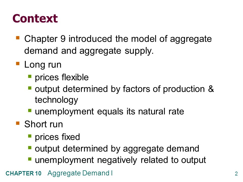 Context This chapter develops the IS-LM model, the basis of the aggregate demand curve.
