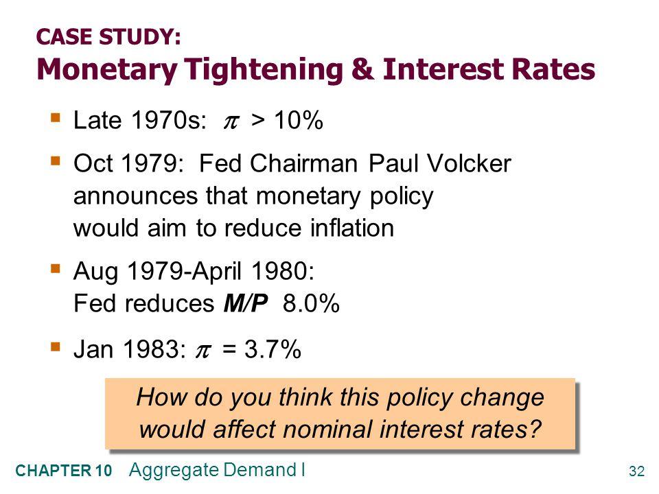 Monetary Tightening & Interest Rates, cont.