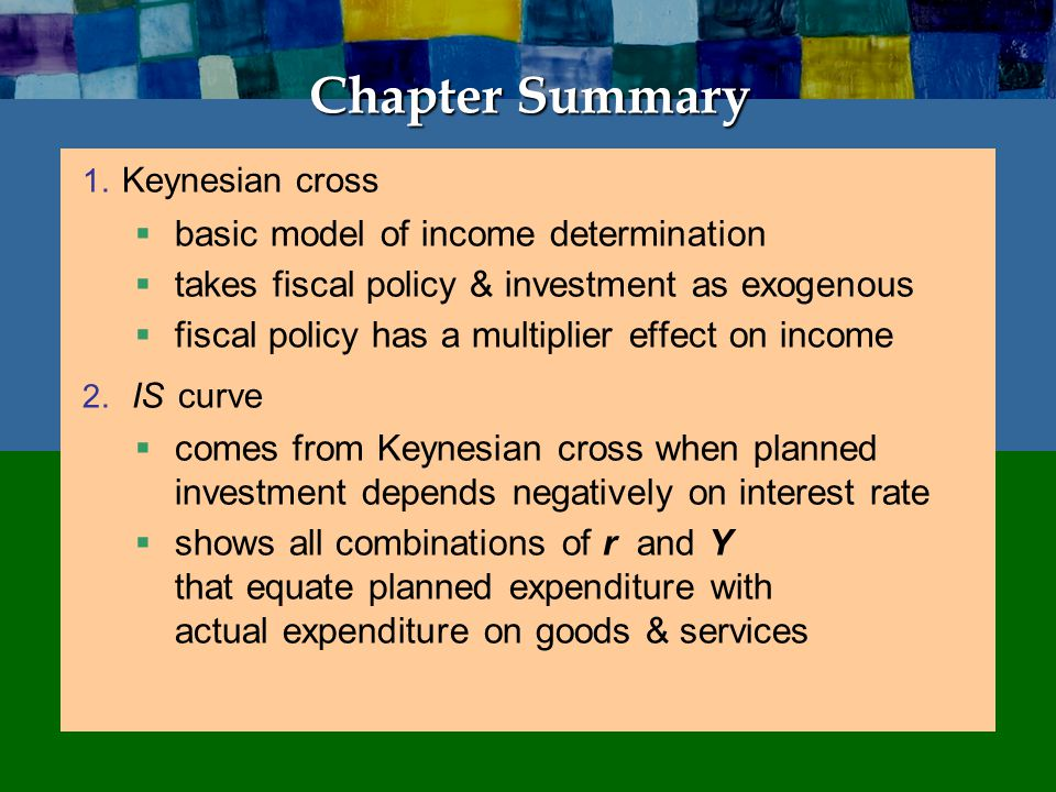 Chapter Summary basic model of interest rate determination