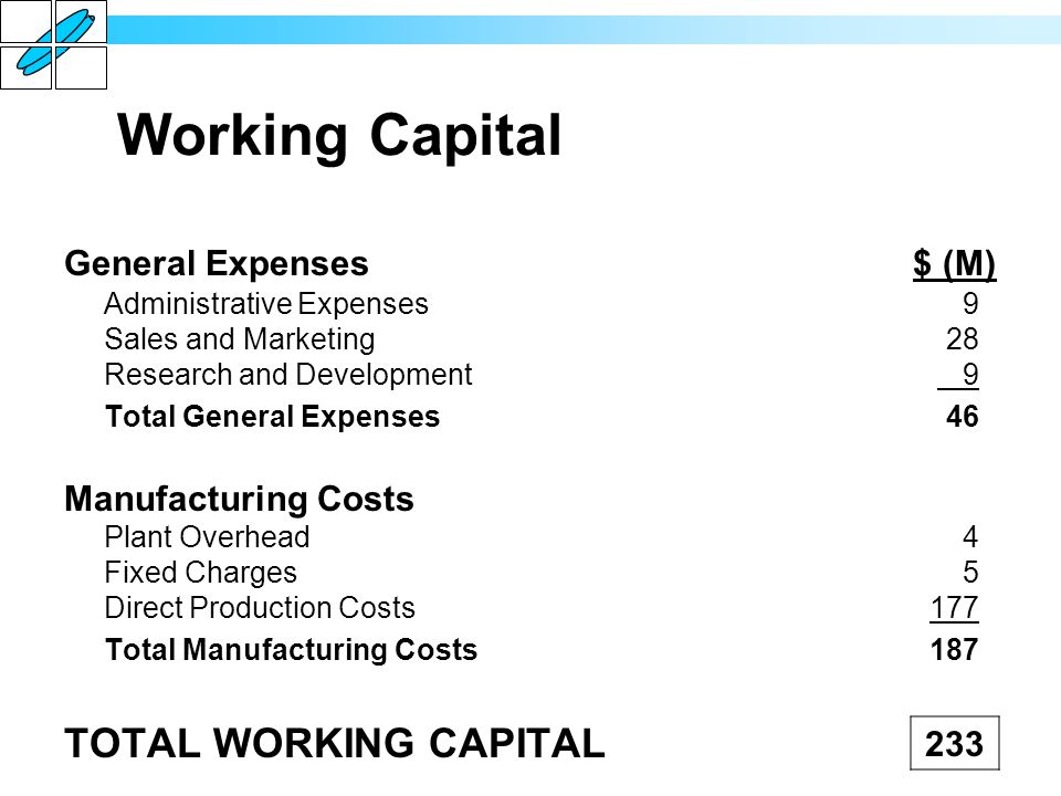 How is working capital different from fixed capital?