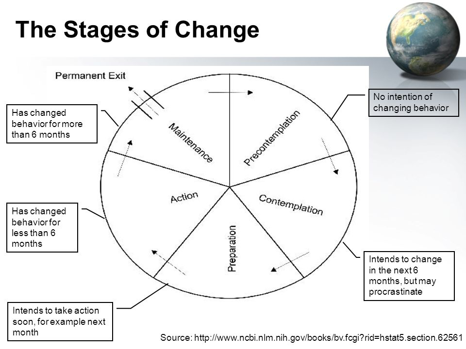 substance abuse treatment and the stages of change pdf