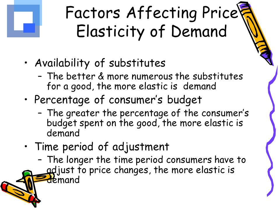 9 Major Factors which Affects the Elasticity of Demand of a Commodity | Economics