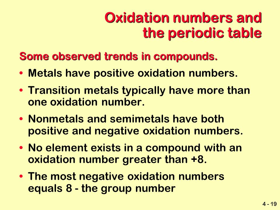 Oxidation numbers and the periodic table