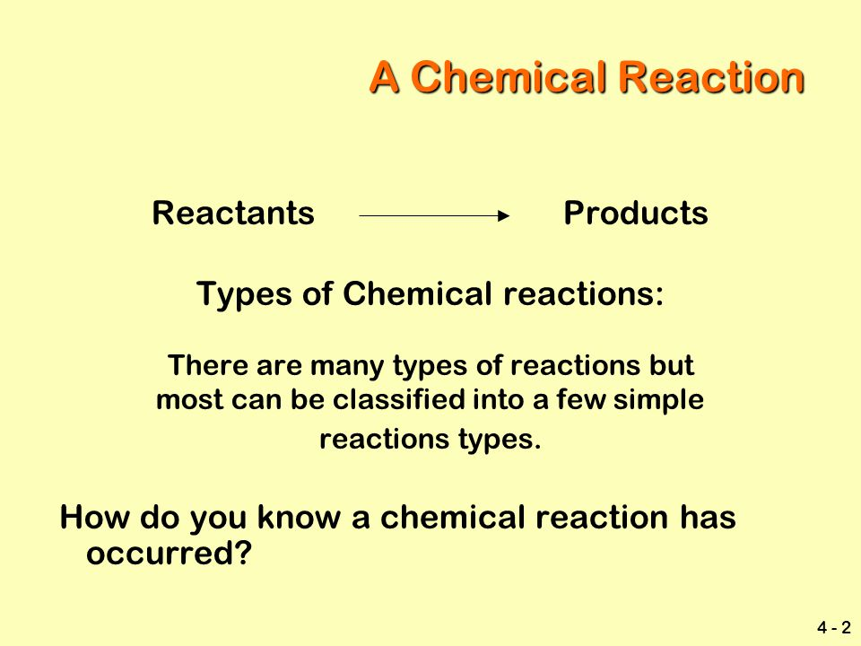 A Chemical Reaction Reactants Products Types of Chemical reactions: