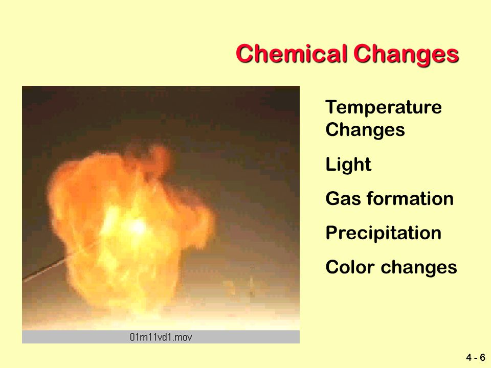Chemical Changes Temperature Changes Light Gas formation Precipitation