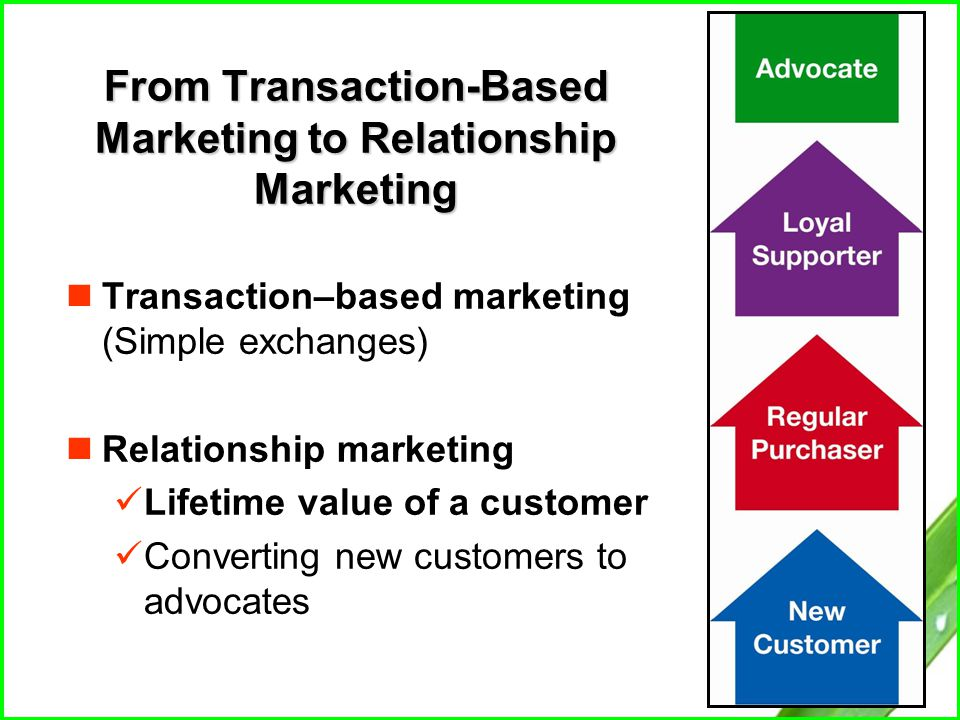 transaction oriented marketing and relationship